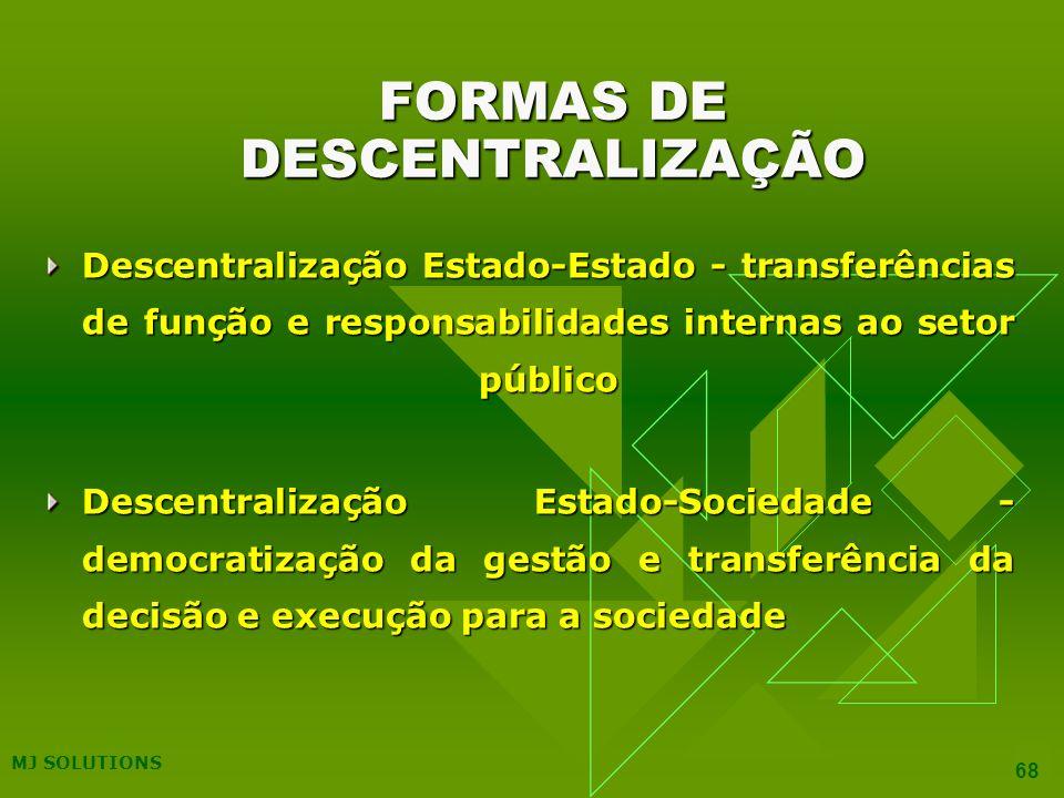 MJ SOLUTIONS 68 FORMAS DE DESCENTRALIZAÇÃO Descentralização Estado-Estado - transferências de função e responsabilidades internas ao setor público Descentralização Estado-Sociedade - democratização da gestão e transferência da decisão e execução para a sociedade