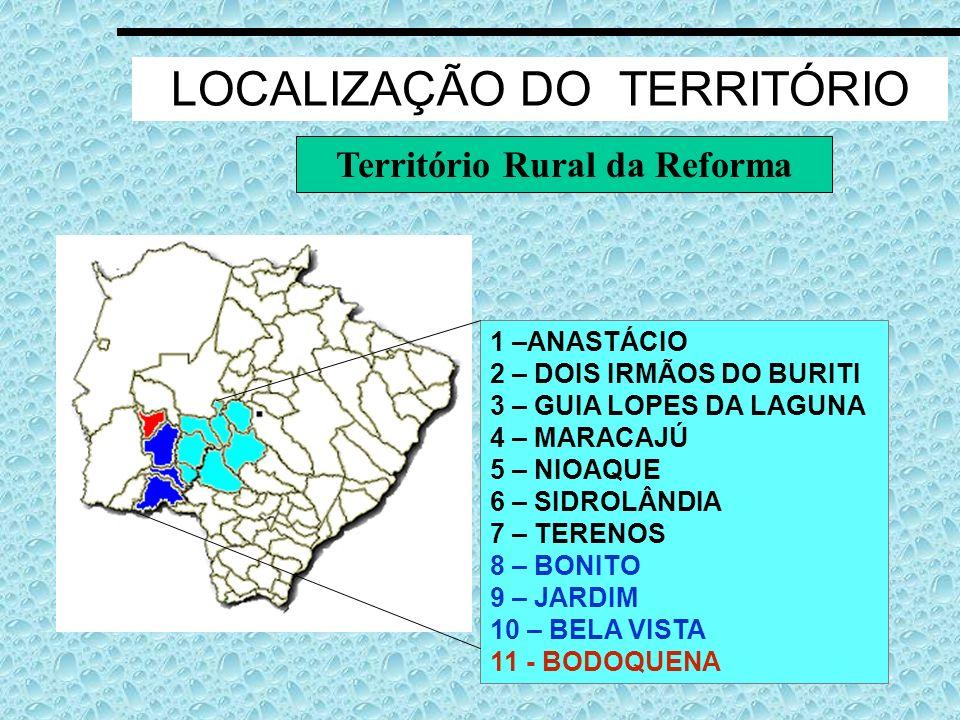 LOCALIZAÇÃO DO TERRITÓRIO Território Rural da Reforma 1 –ANASTÁCIO 2 – DOIS IRMÃOS DO BURITI 3 – GUIA LOPES DA LAGUNA 4 – MARACAJÚ 5 – NIOAQUE 6 – SID