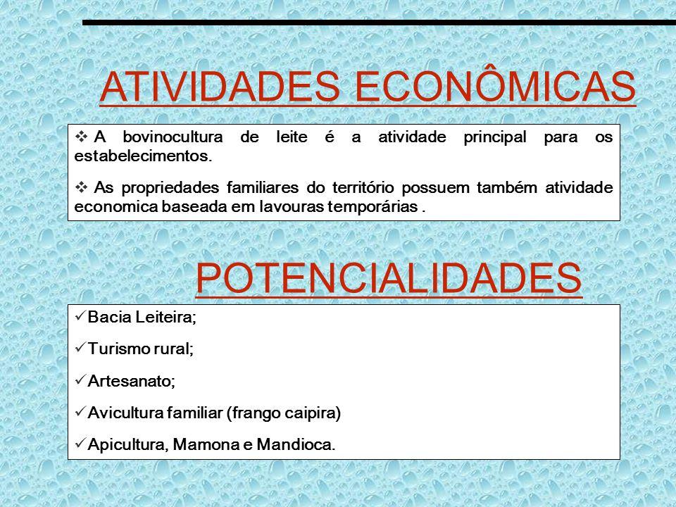 POTENCIALIDADES Bacia Leiteira; Turismo rural; Artesanato; Avicultura familiar (frango caipira) Apicultura, Mamona e Mandioca. ATIVIDADES ECONÔMICAS A