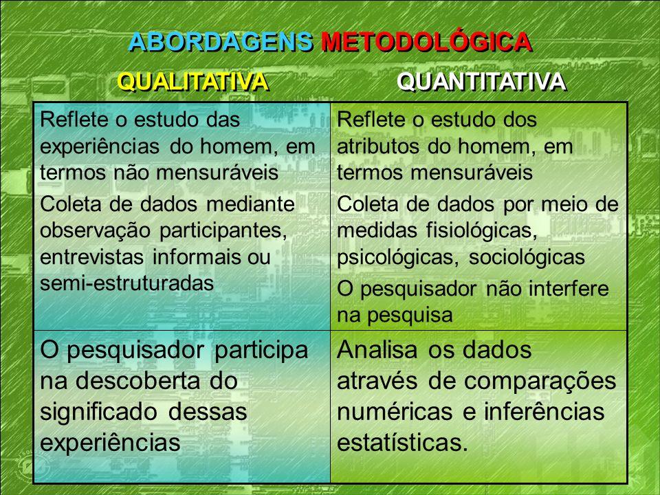 ABORDAGENS METODOLÓGICA Analisa os dados através de comparações numéricas e inferências estatísticas. O pesquisador participa na descoberta do signifi