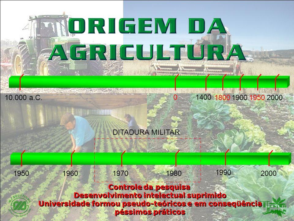 2000 1970 1980 1960 1990 DITADURA MILITAR 20001800 0 19001950 1400 10.000 a.C. Controle da pesquisa Desenvolvimento intelectual suprimido Universidade