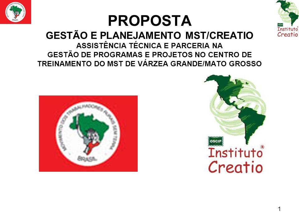 2 Política=Operacional GESTÃO = GERENCIAMENTO Tomada de decisões, estratégias sobre a implantação.