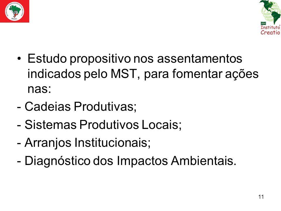 11 Estudo propositivo nos assentamentos indicados pelo MST, para fomentar ações nas: - Cadeias Produtivas; - Sistemas Produtivos Locais; - Arranjos In