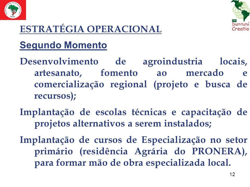 12 ESTRATÉGIA OPERACIONAL Segundo Momento Desenvolvimento de agroindustria locais, artesanato, fomento ao mercado e comercialização regional (projeto
