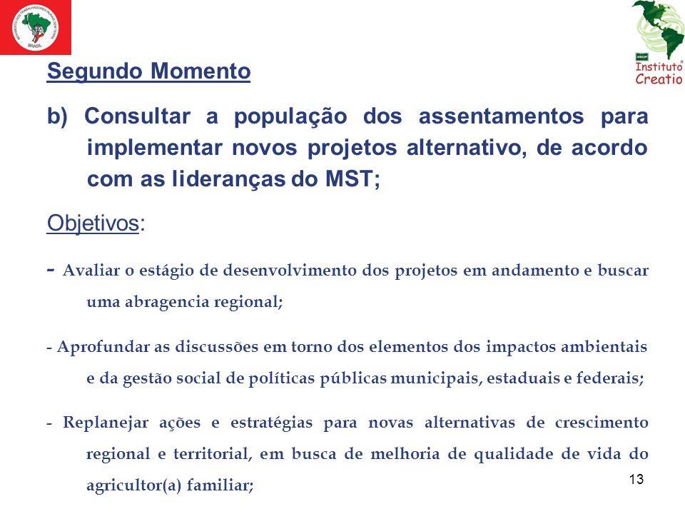 13 Segundo Momento b) Consultar a população dos assentamentos para implementar novos projetos alternativo, de acordo com as lideranças do MST; Objetiv