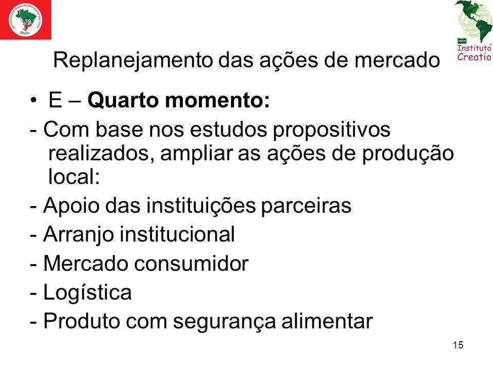 15 Replanejamento das ações de mercado E – Quarto momento: - Com base nos estudos propositivos realizados, ampliar as ações de produção local: - Apoio
