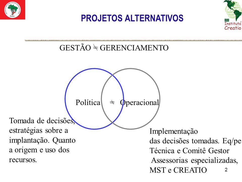 3 –Por quê? Fundamentos PROJETOS ALTERNATIVOS Produção – Social – Ambiental Educacional