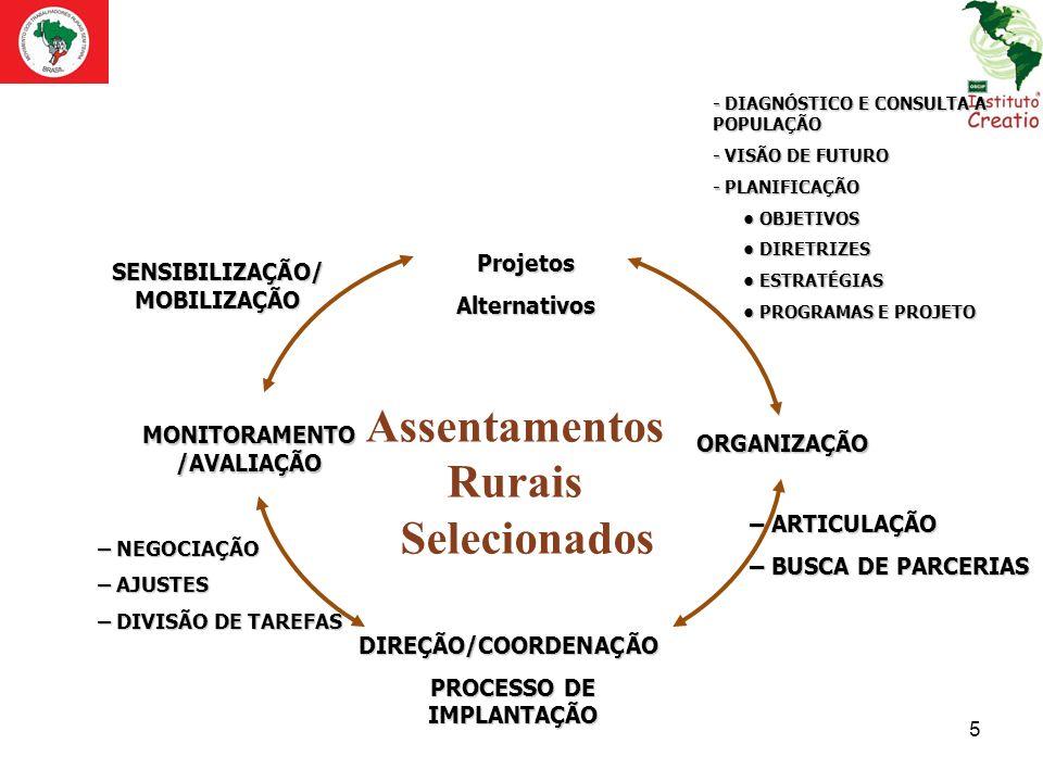 6 PARTICIPAÇÃO PARTICIPAÇÃO - Favorece um controle social sobre o desenvolvimento, pelo compartilhamento da responsabilidade - Efetiva o espaço administrativo local e regional como lócus básico da formação e desenvolvimento do projeto.