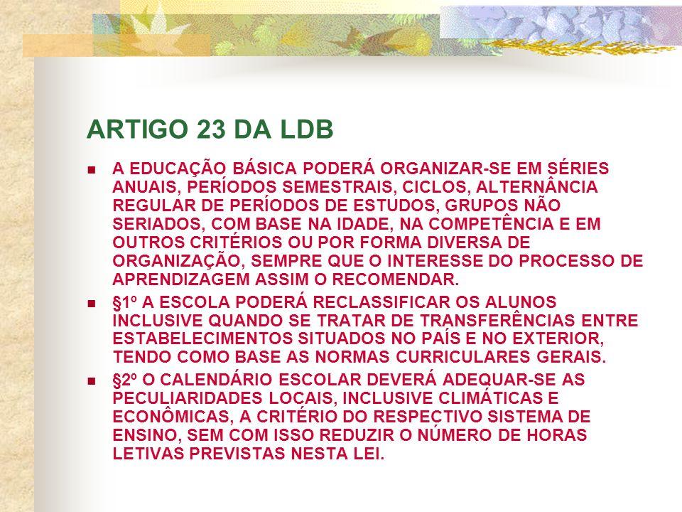 ARTIGO 23 DA LDB A EDUCAÇÃO BÁSICA PODERÁ ORGANIZAR-SE EM SÉRIES ANUAIS, PERÍODOS SEMESTRAIS, CICLOS, ALTERNÂNCIA REGULAR DE PERÍODOS DE ESTUDOS, GRUPOS NÃO SERIADOS, COM BASE NA IDADE, NA COMPETÊNCIA E EM OUTROS CRITÉRIOS OU POR FORMA DIVERSA DE ORGANIZAÇÃO, SEMPRE QUE O INTERESSE DO PROCESSO DE APRENDIZAGEM ASSIM O RECOMENDAR.