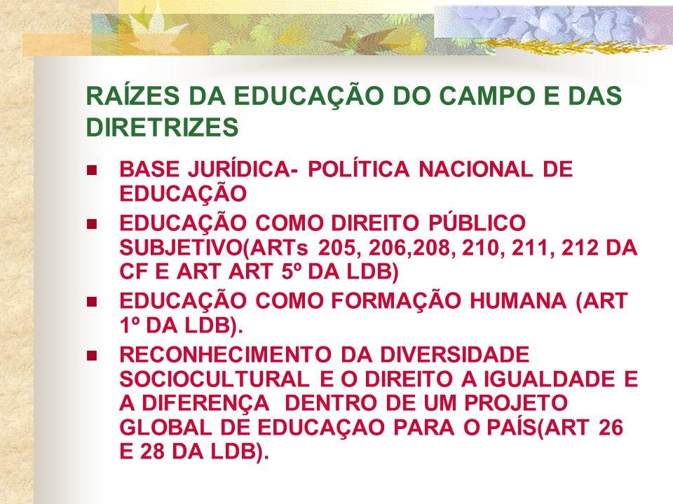 RAÍZES DA EDUCAÇÃO DO CAMPO E DAS DIRETRIZES BASE JURÍDICA- POLÍTICA NACIONAL DE EDUCAÇÃO EDUCAÇÃO COMO DIREITO PÚBLICO SUBJETIVO(ARTs 205, 206,208, 210, 211, 212 DA CF E ART ART 5º DA LDB) EDUCAÇÃO COMO FORMAÇÃO HUMANA (ART 1º DA LDB).
