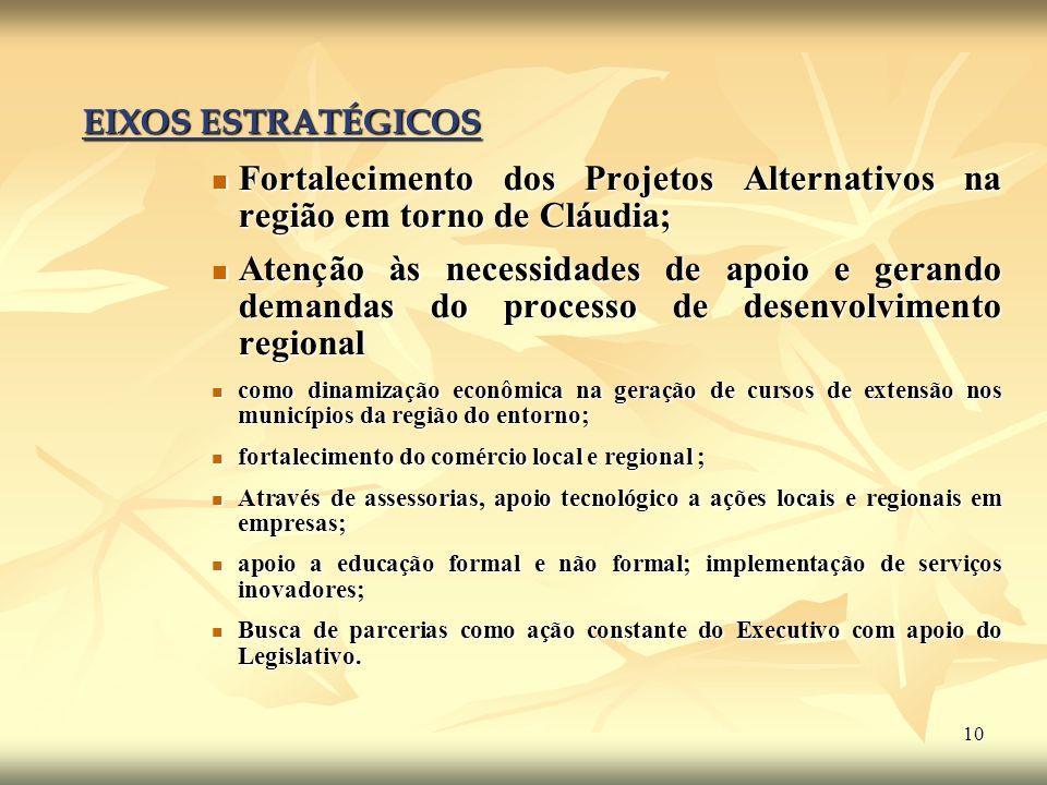 10 EIXOS ESTRATÉGICOS Fortalecimento dos Projetos Alternativos na região em torno de Cláudia; Fortalecimento dos Projetos Alternativos na região em to