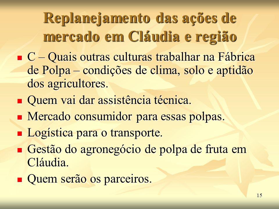 15 Replanejamento das ações de mercado em Cláudia e região C – Quais outras culturas trabalhar na Fábrica de Polpa – condições de clima, solo e aptidã