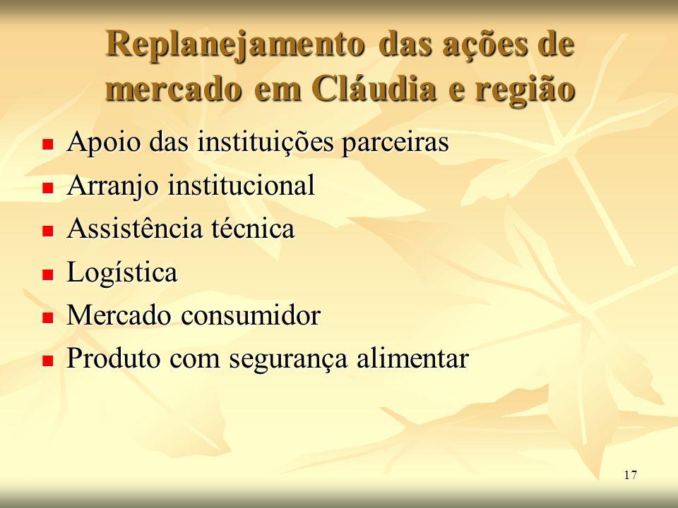 17 Replanejamento das ações de mercado em Cláudia e região Apoio das instituições parceiras Apoio das instituições parceiras Arranjo institucional Arr