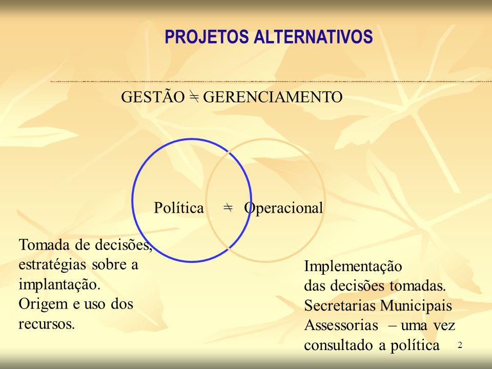 2 Política=Operacional GESTÃO = GERENCIAMENTO Tomada de decisões, estratégias sobre a implantação. Origem e uso dos recursos. Implementação das decisõ