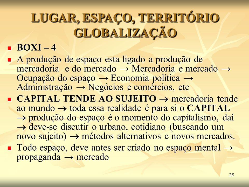 25 BOXI – 4 BOXI – 4 A produção de espaço esta ligado a produção de mercadoria e do mercado Mercadoria e mercado Ocupação do espaço Economia política