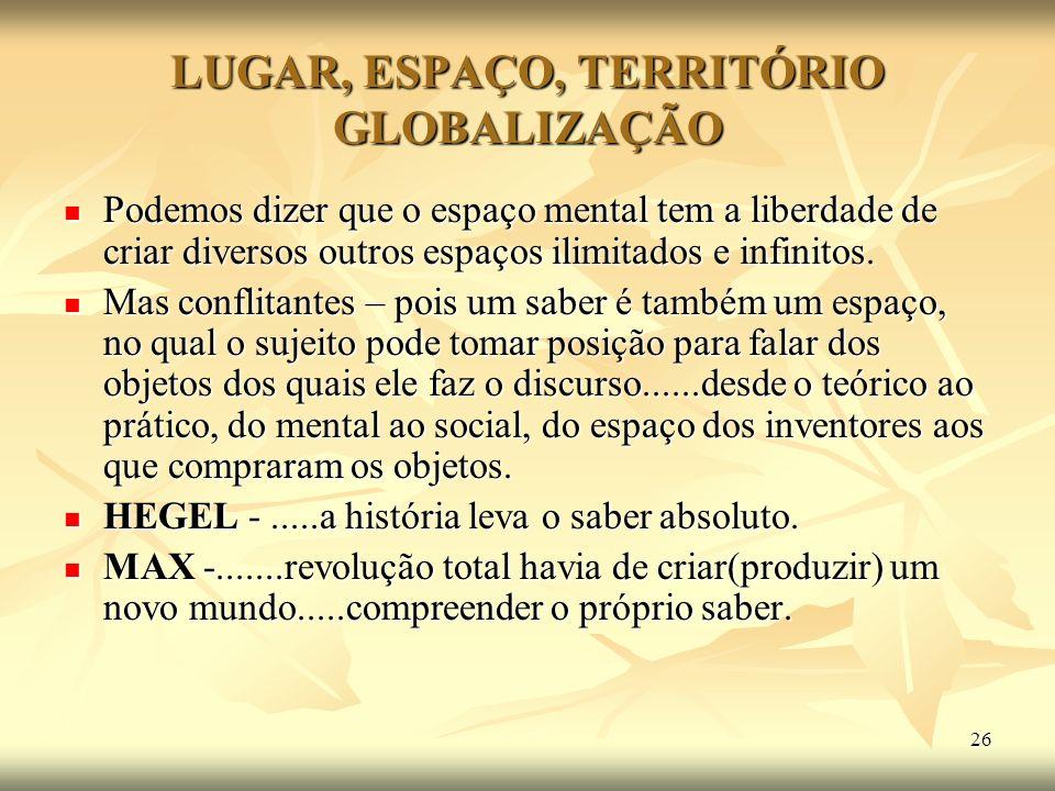 26 LUGAR, ESPAÇO, TERRITÓRIO GLOBALIZAÇÃO Podemos dizer que o espaço mental tem a liberdade de criar diversos outros espaços ilimitados e infinitos. P
