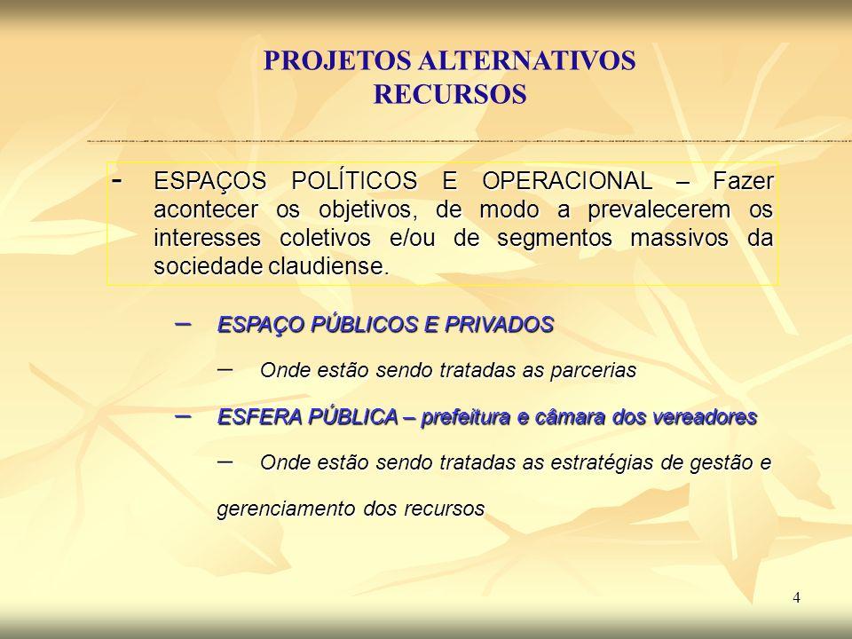 4 - ESPAÇOS POLÍTICOS E OPERACIONAL – Fazer acontecer os objetivos, de modo a prevalecerem os interesses coletivos e/ou de segmentos massivos da socie