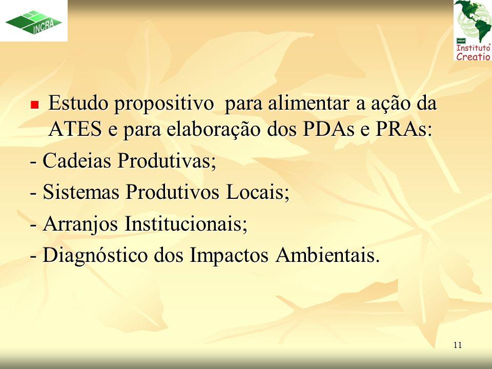 11 Estudo propositivo para alimentar a ação da ATES e para elaboração dos PDAs e PRAs: Estudo propositivo para alimentar a ação da ATES e para elabora