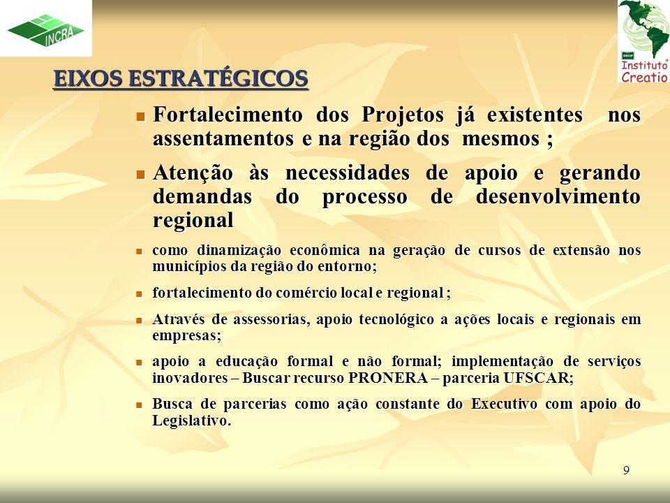 9 EIXOS ESTRATÉGICOS Fortalecimento dos Projetos já existentes nos assentamentos e na região dos mesmos ; Fortalecimento dos Projetos já existentes no