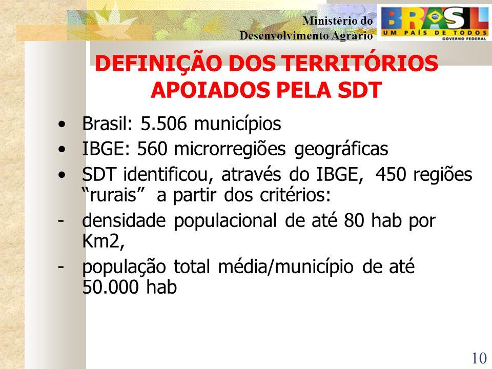 9 Ministério do Desenvolvimento Agrário 1334 - Programa Desenvolvimento SustentáveL de Territórios Rurais PPA 2004-2007 – Ações Orçamentárias Gestão e