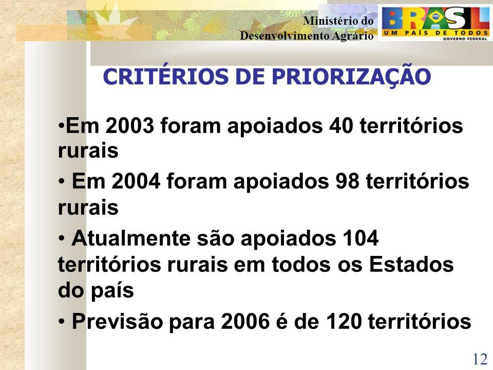 11 Ministério do Desenvolvimento Agrário CRITÉRIOS PRIORIZAÇÃO Concentração de agricultores familiares Concentração de famílias assentadas Concentraçã
