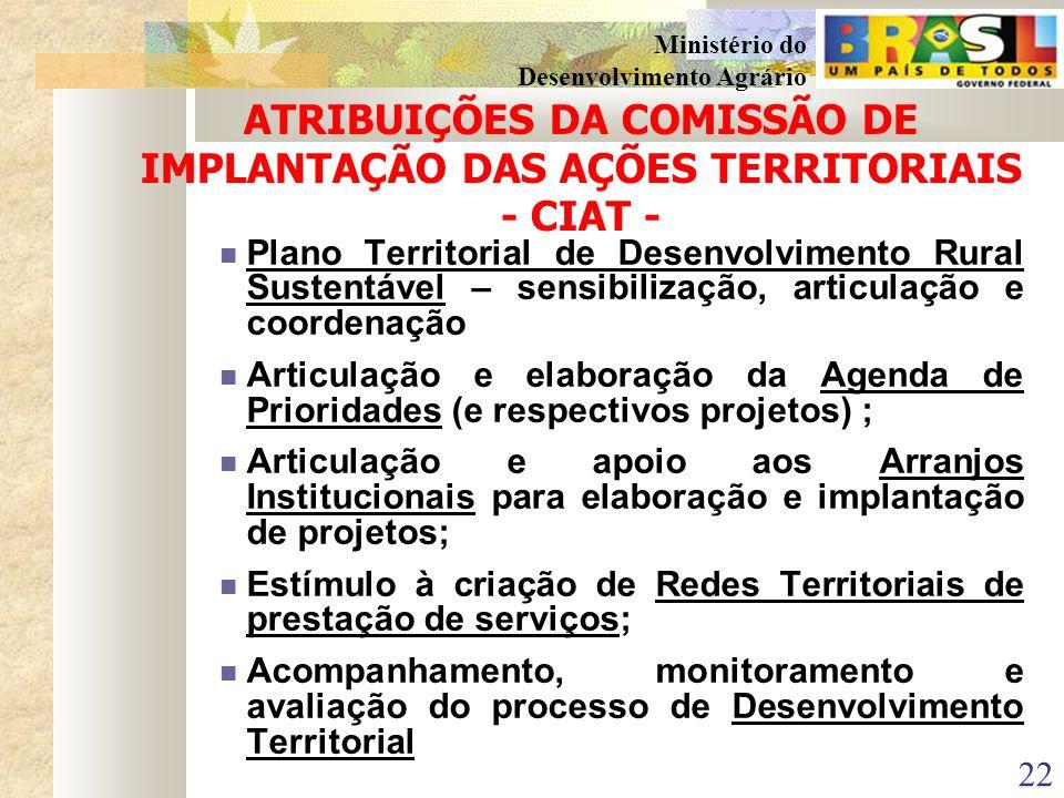 21 Ministério do Desenvolvimento Agrário TERRITÓRIO RURAL Instância Territorial Deliberativa (Plenário) Diretiva (Núcleo Diretivo) Operacional (Núcleo