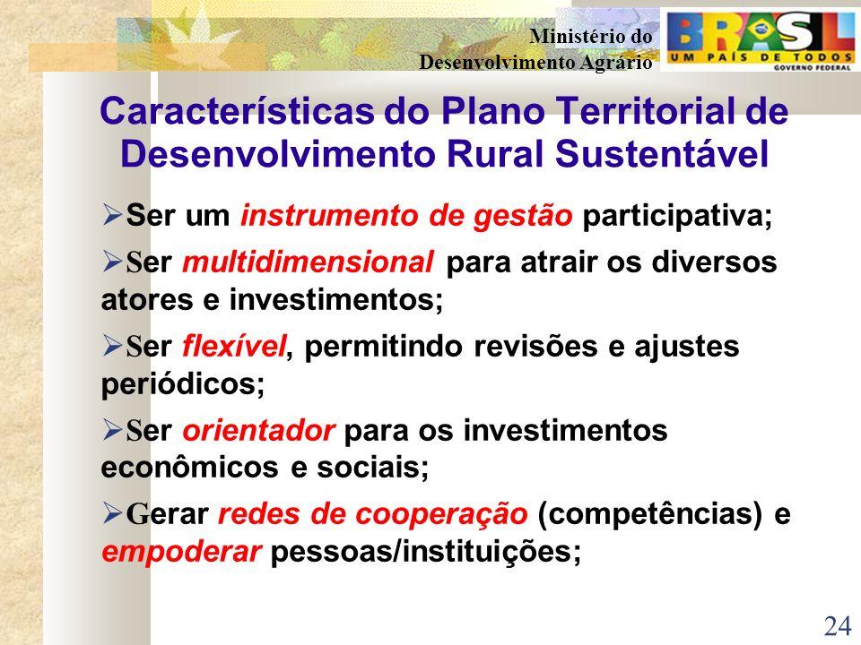 23 Ministério do Desenvolvimento Agrário COMPOSIÇÃO DA CIAT Paridade, Representatividade e Legitimidade: SOCIEDADE(agricultores, extrativistas, assent