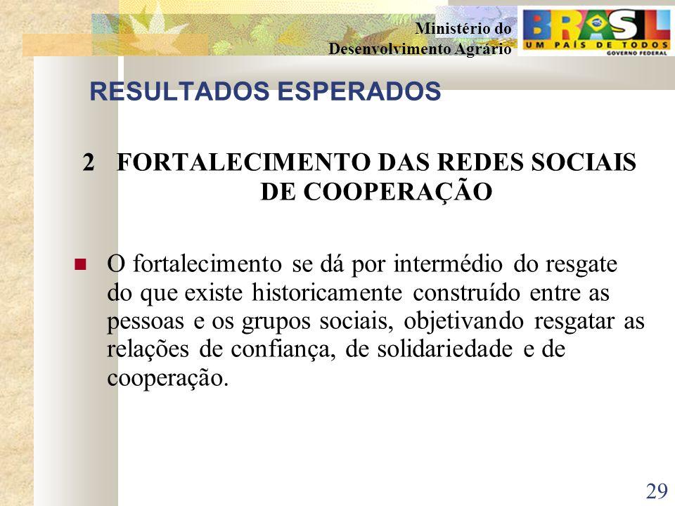 28 Ministério do Desenvolvimento Agrário RESULTADOS ESPERADOS 1FORTALECIMENTO DA GESTÃO SOCIAL Espaços, como consórcios, fóruns, conselhos, comitês, a