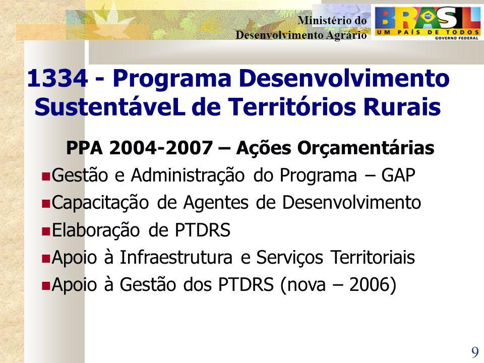 9 Ministério do Desenvolvimento Agrário 1334 - Programa Desenvolvimento SustentáveL de Territórios Rurais PPA 2004-2007 – Ações Orçamentárias Gestão e Administração do Programa – GAP Capacitação de Agentes de Desenvolvimento Elaboração de PTDRS Apoio à Infraestrutura e Serviços Territoriais Apoio à Gestão dos PTDRS (nova – 2006)
