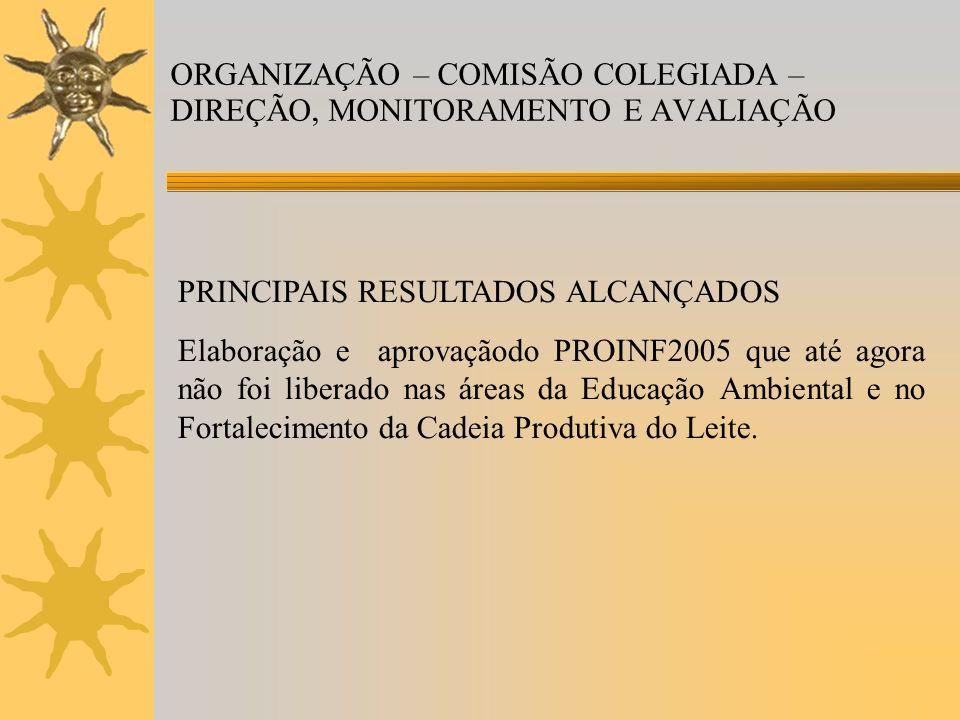 ORGANIZAÇÃO – COMISÃO COLEGIADA – DIREÇÃO, MONITORAMENTO E AVALIAÇÃO PRINCIPAIS RESULTADOS ALCANÇADOS Elaboração e aprovaçãodo PROINF2005 que até agora não foi liberado nas áreas da Educação Ambiental e no Fortalecimento da Cadeia Produtiva do Leite.