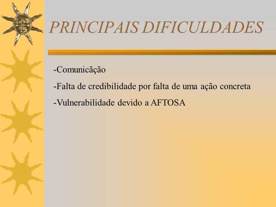 PRINCIPAIS DIFICULDADES -Comunicãção -Falta de credibilidade por falta de uma ação concreta -Vulnerabilidade devido a AFTOSA