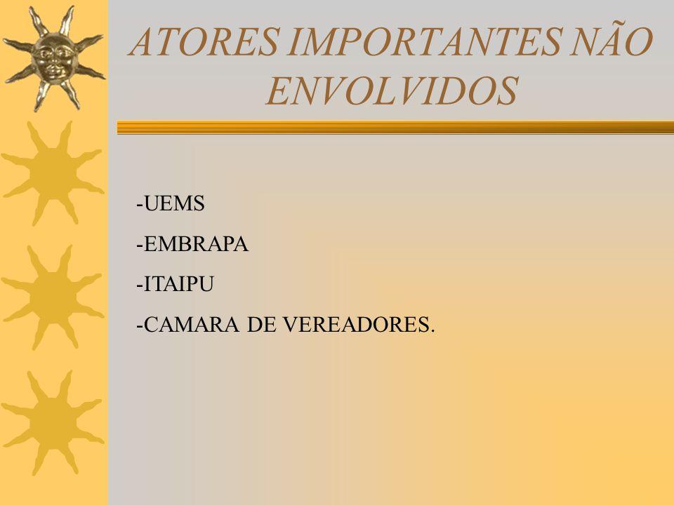 ATORES IMPORTANTES NÃO ENVOLVIDOS -UEMS -EMBRAPA -ITAIPU -CAMARA DE VEREADORES.
