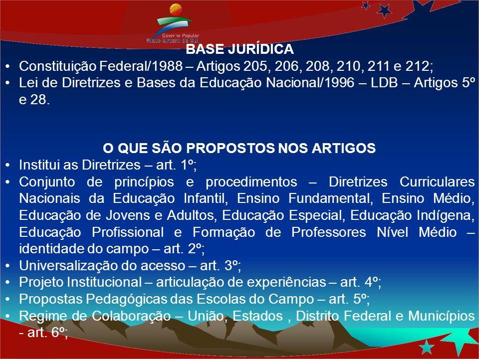 BASE JURÍDICA Constituição Federal/1988 – Artigos 205, 206, 208, 210, 211 e 212; Lei de Diretrizes e Bases da Educação Nacional/1996 – LDB – Artigos 5