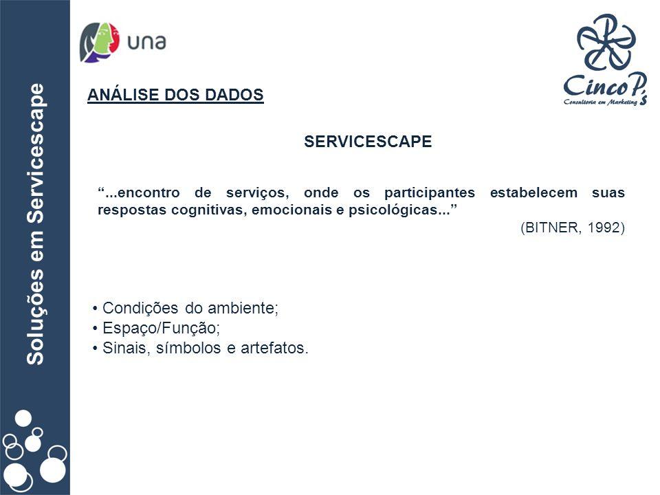 Soluções em Servicescape ANÁLISE DOS DADOS SERVICESCAPE...encontro de serviços, onde os participantes estabelecem suas respostas cognitivas, emocionai