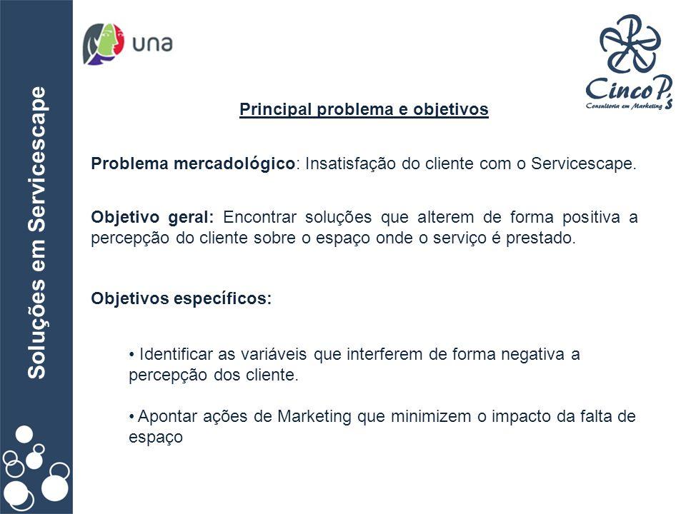Soluções em Servicescape Principal problema e objetivos Problema mercadológico: Insatisfação do cliente com o Servicescape. Objetivo geral: Encontrar
