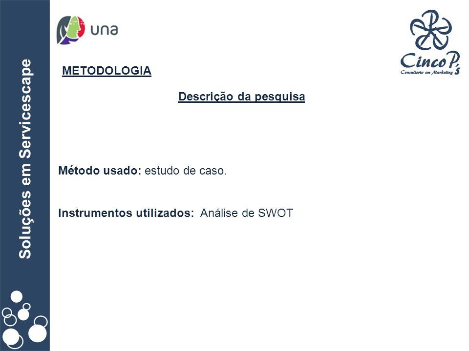 Soluções em Servicescape METODOLOGIA Método usado: estudo de caso. Instrumentos utilizados: Análise de SWOT Descrição da pesquisa