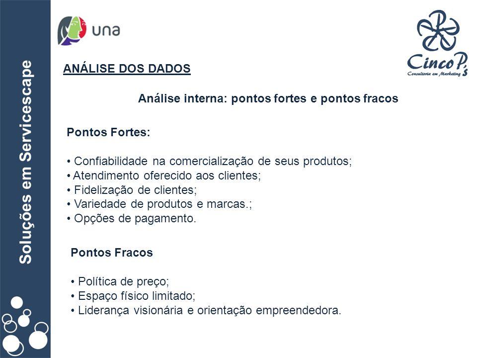 Soluções em Servicescape ANÁLISE DOS DADOS Análise interna: pontos fortes e pontos fracos Pontos Fortes: Confiabilidade na comercialização de seus pro