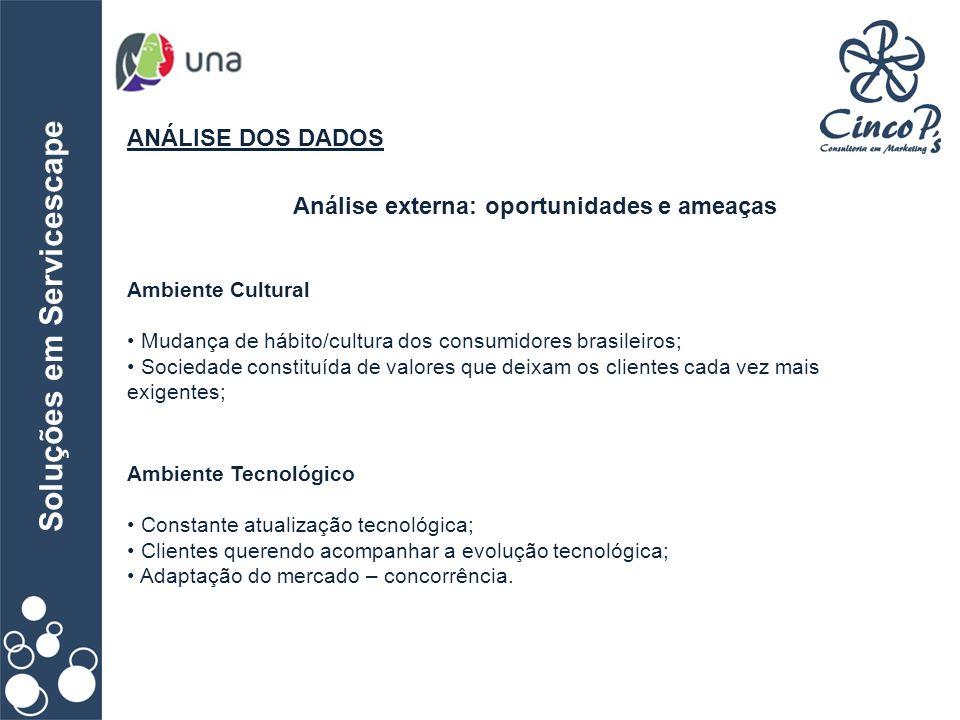 Soluções em Servicescape ANÁLISE DOS DADOS Ambiente Cultural Mudança de hábito/cultura dos consumidores brasileiros; Sociedade constituída de valores
