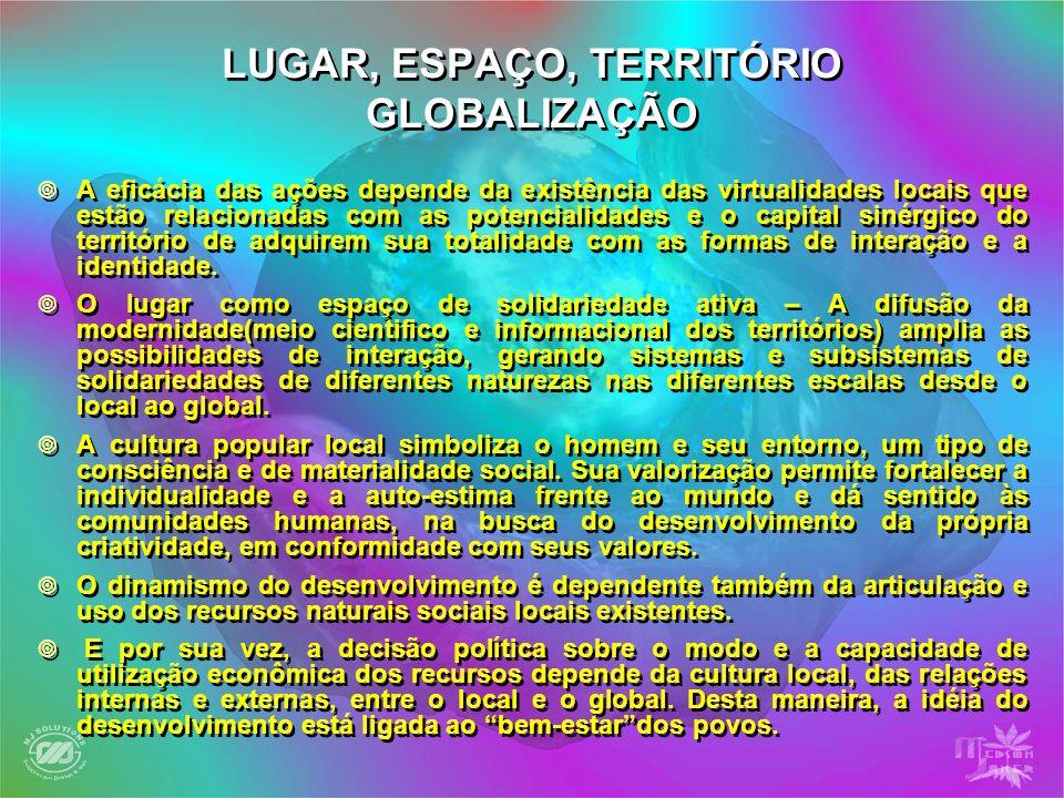 LUGAR, ESPAÇO, TERRITÓRIO GLOBALIZAÇÃO A eficácia das ações depende da existência das virtualidades locais que estão relacionadas com as potencialidad