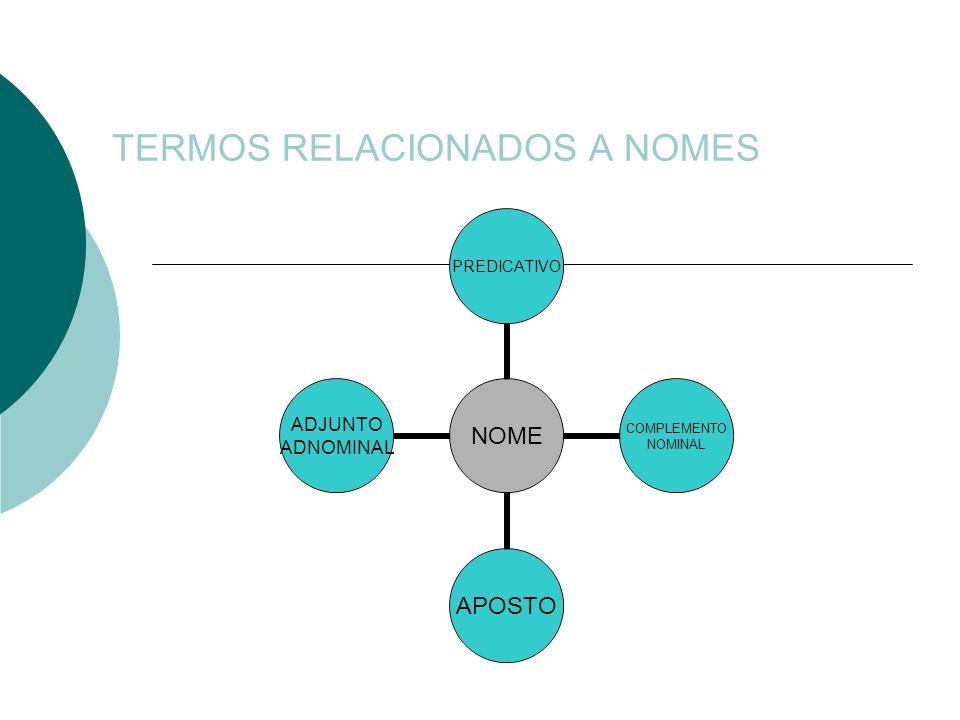 ADJUNTO ADNOMINAL Determina, qualifica ou caracteriza o nome a que se refere.