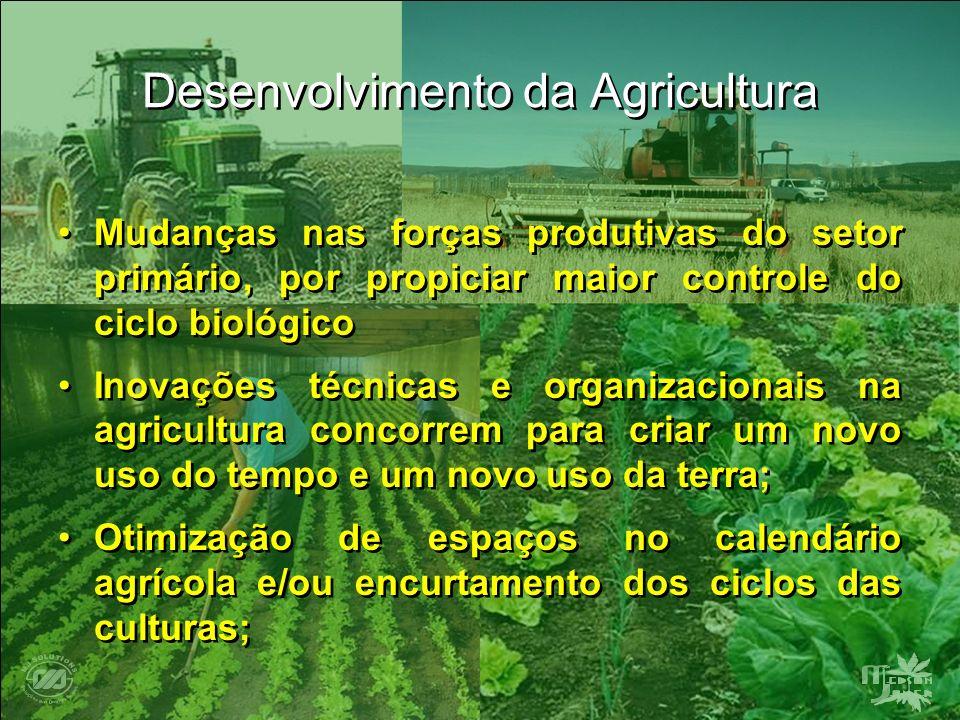 Desenvolvimento da Agricultura Mudanças nas forças produtivas do setor primário, por propiciar maior controle do ciclo biológico Inovações técnicas e
