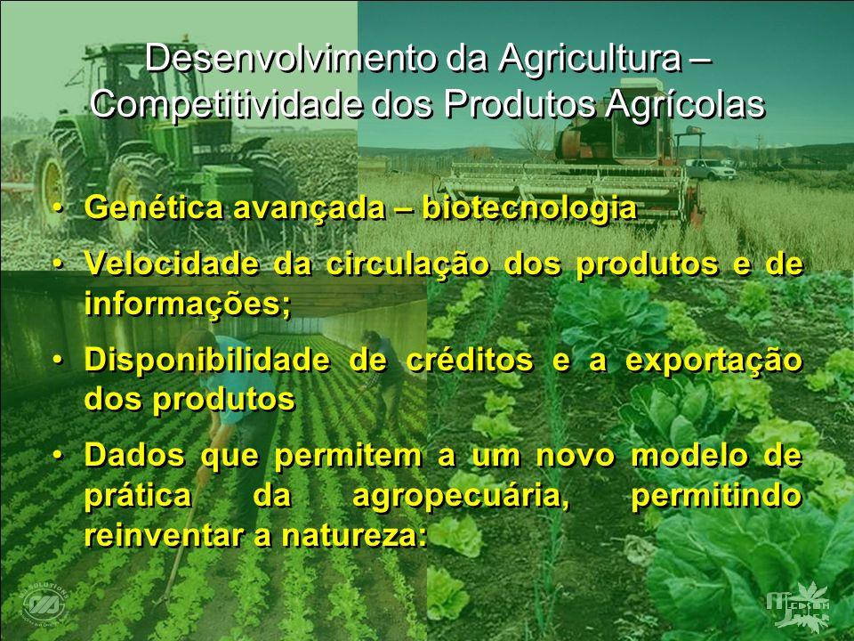 Desenvolvimento da Agricultura – Competitividade dos Produtos Agrícolas Genética avançada – biotecnologia Velocidade da circulação dos produtos e de i