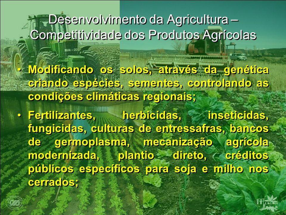Desenvolvimento da Agricultura – Competitividade dos Produtos Agrícolas Modificando os solos, através da genética criando espécies, sementes, controla
