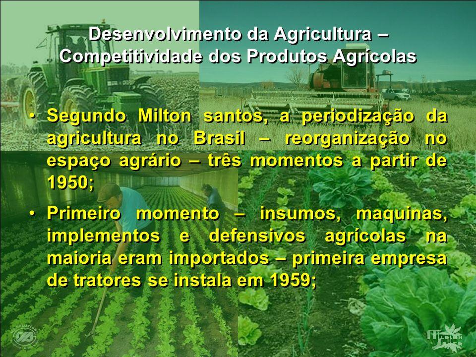 Desenvolvimento da Agricultura – Competitividade dos Produtos Agrícolas Segundo Milton santos, a periodização da agricultura no Brasil – reorganização