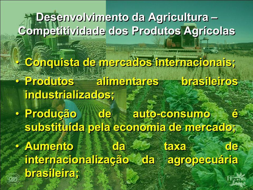 Desenvolvimento da Agricultura – Competitividade dos Produtos Agrícolas Conquista de mercados internacionais; Produtos alimentares brasileiros industr