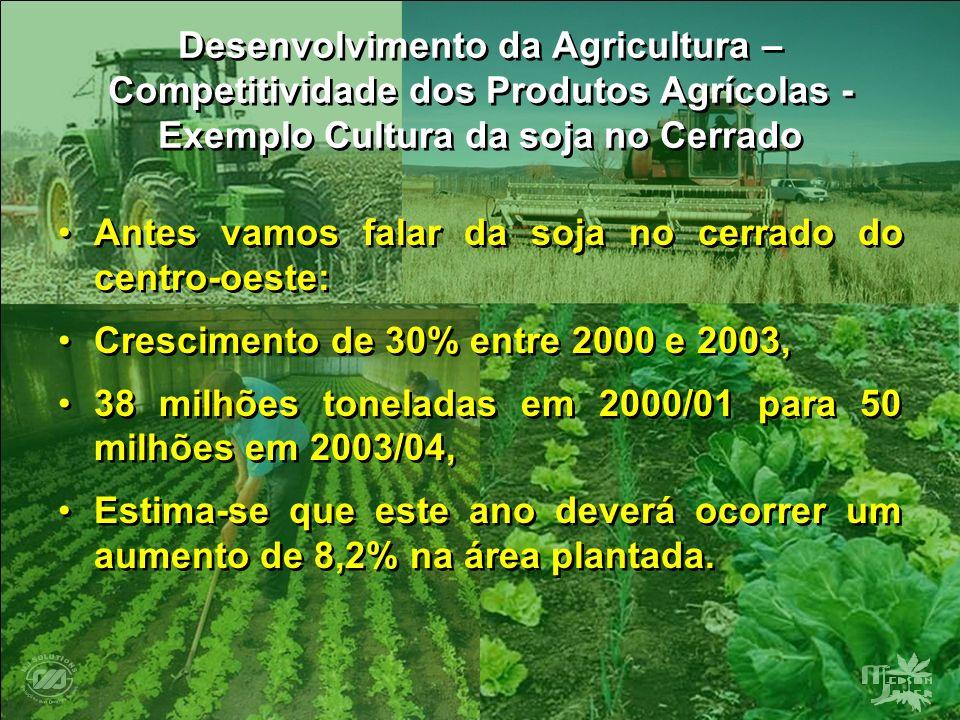 Desenvolvimento da Agricultura – Competitividade dos Produtos Agrícolas - Exemplo Cultura da soja no Cerrado Antes vamos falar da soja no cerrado do c