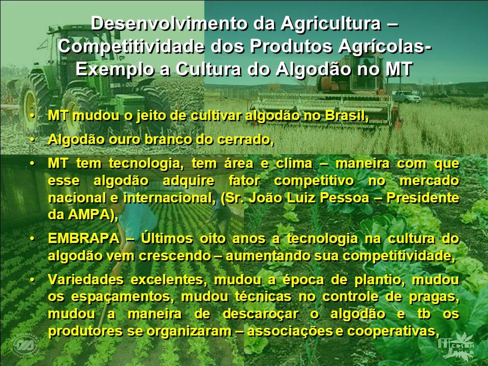 Desenvolvimento da Agricultura – Competitividade dos Produtos Agrícolas- Exemplo a Cultura do Algodão no MT MT mudou o jeito de cultivar algodão no Br