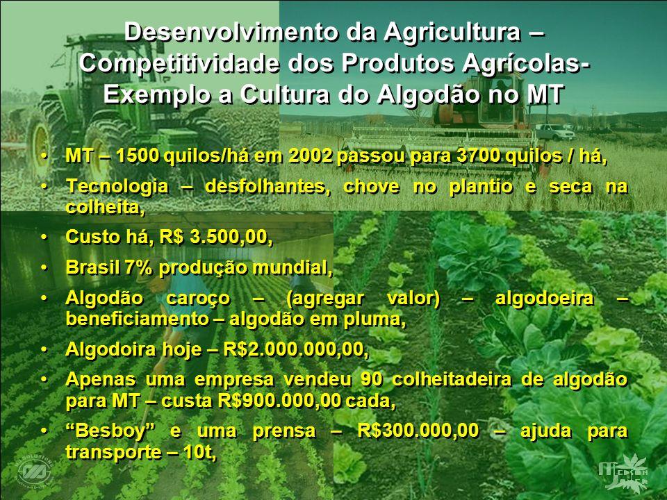 Desenvolvimento da Agricultura – Competitividade dos Produtos Agrícolas- Exemplo a Cultura do Algodão no MT MT – 1500 quilos/há em 2002 passou para 37