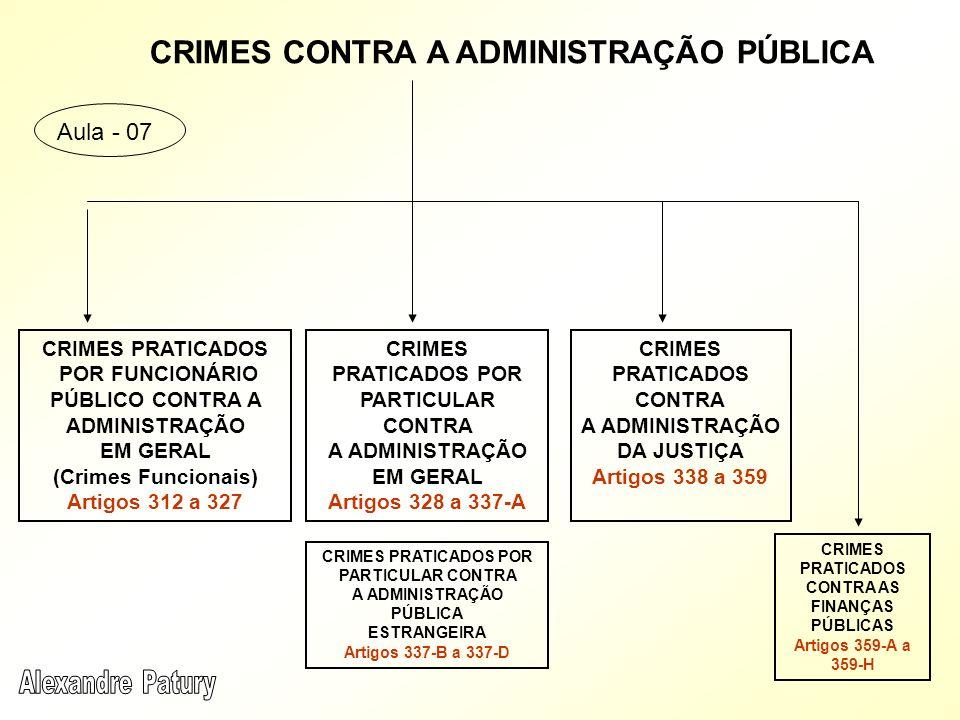 CRIMES CONTRA A ADMINISTRAÇÃO PÚBLICA CRIMES PRATICADOS POR FUNCIONÁRIO PÚBLICO CONTRA A ADMINISTRAÇÃO EM GERAL (Crimes Funcionais) Artigos 312 a 327 CRIMES PRATICADOS CONTRA A ADMINISTRAÇÃO DA JUSTIÇA Artigos 338 a 359 CRIMES PRATICADOS POR PARTICULAR CONTRA A ADMINISTRAÇÃO EM GERAL Artigos 328 a 337-A CRIMES PRATICADOS POR PARTICULAR CONTRA A ADMINISTRAÇÃO PÚBLICA ESTRANGEIRA Artigos 337-B a 337-D CRIMES PRATICADOS CONTRA AS FINANÇAS PÚBLICAS Artigos 359-A a 359-H Aula - 07