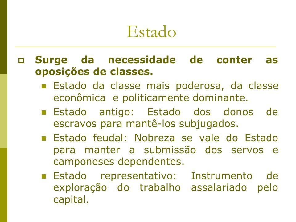 Estado Surge da necessidade de conter as oposições de classes. Estado da classe mais poderosa, da classe econômica e politicamente dominante. Estado a